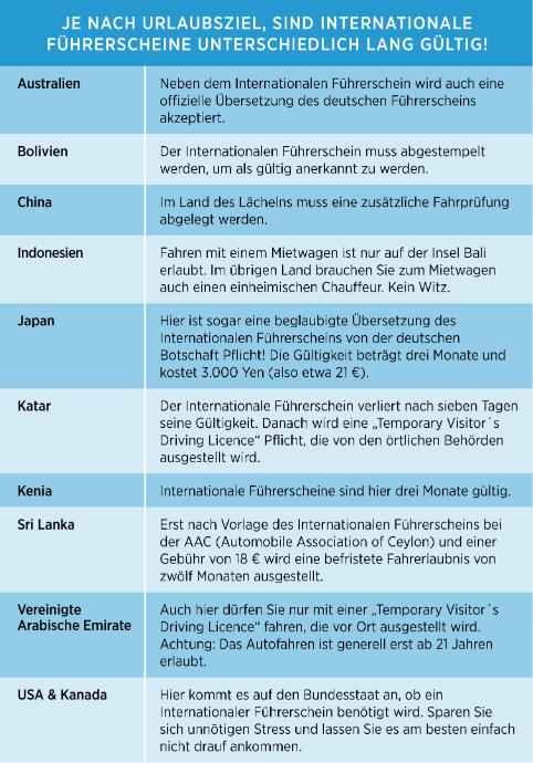 Diebayerische Ratgeber Mobil Urlaub Tabelle