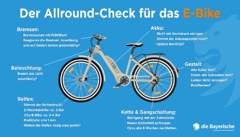 die Bayerische Ratgeber Allround Check Bike