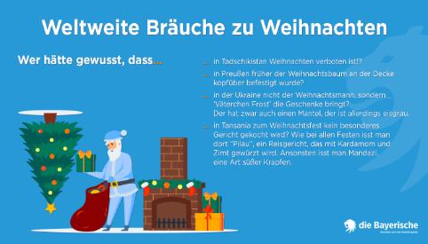 Diebayerische Ratgeber Weihnachten Aller WeltGrafik