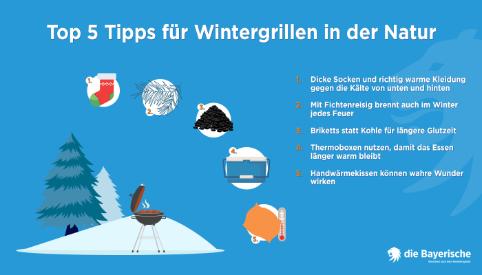 die Bayerische Ratgeber Winter Grillen Grafik