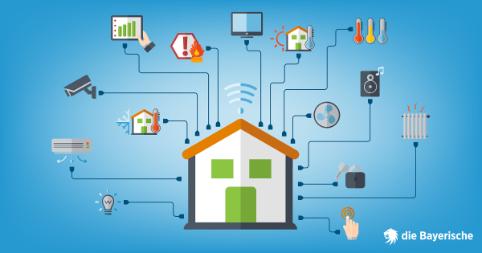 Diebayerische Smart Home Infografik