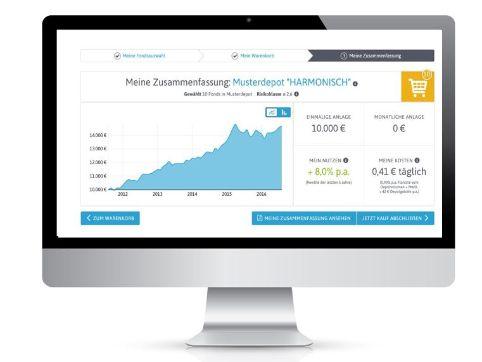 Die Bayerische Fonds-Shop